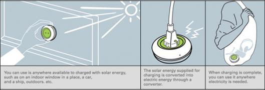 solar-plug in 2
